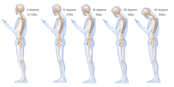 texting and the spine